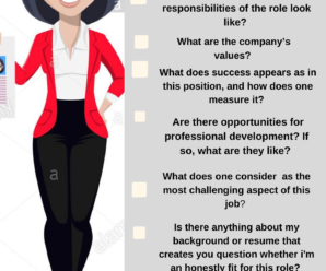 80 Questions to ask in an interview to get the job